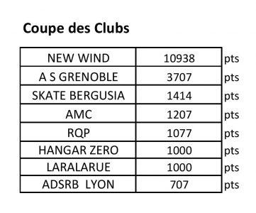 championnat-rhone-alpes-clubs-page-001
